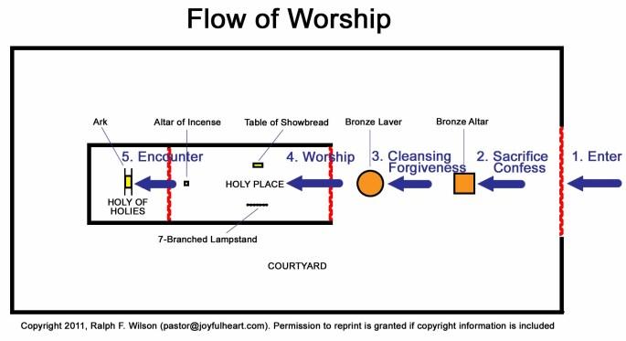 tabernacle-flow-of-worship-2293x1251x300